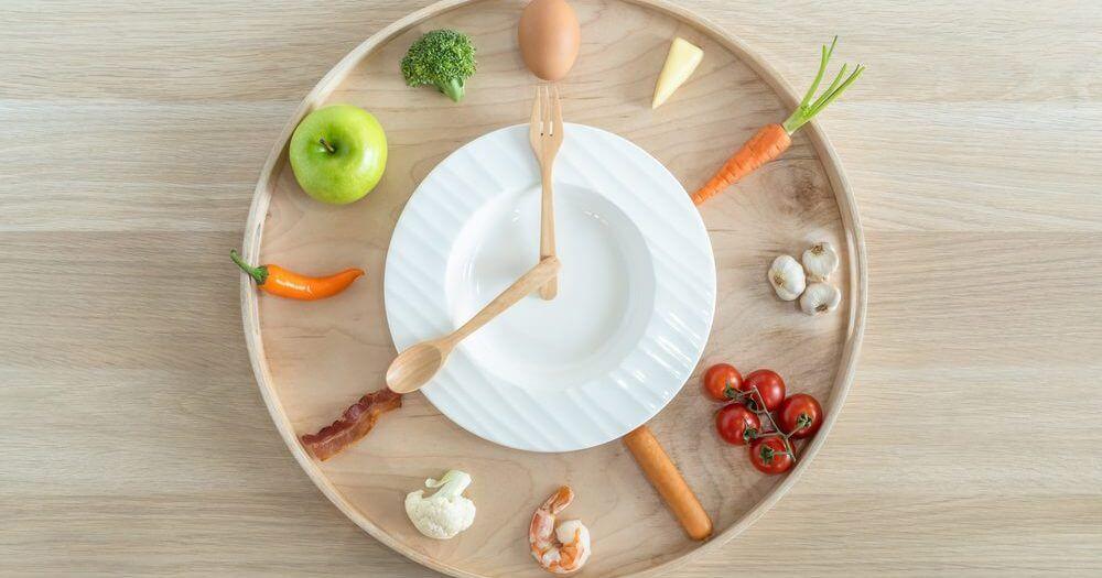 добове харчування годинник з продуктами